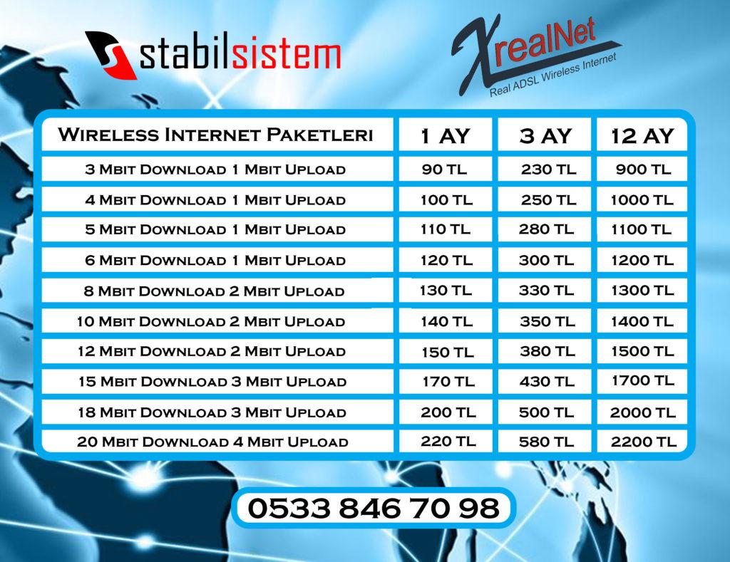lefkoşa wireless internet fiyat listesi kktc kıbrıs 2021