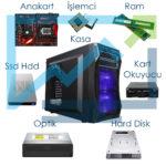 Kıbrıs Bilgisayar Toplama